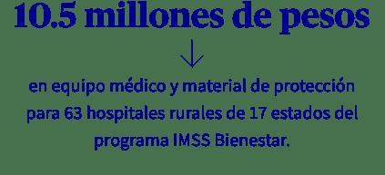 10.5 millones de pesos COVID-19