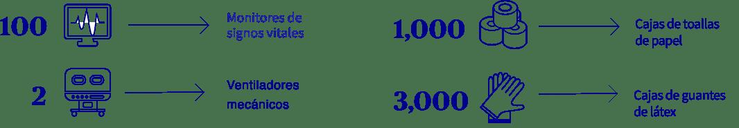 Cifras IMSS COVID-19