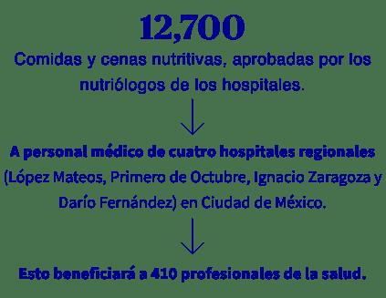 cifras 3 mobile COVID-19