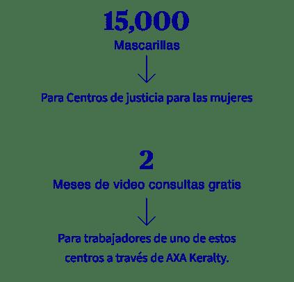 cifras 5 mobile COVID-19