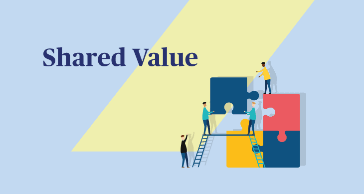 Blog jun mayo En Shared Value: the new way of Corporate Social Responsibility