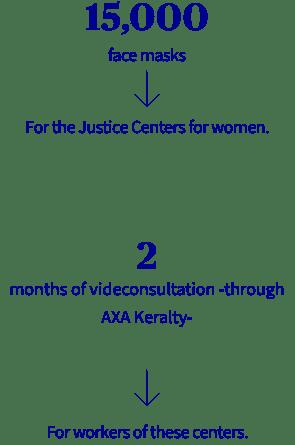 Donated FiscaliaCDMX m COVID-19