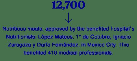 Donated Fundacion ISSTE m COVID-19