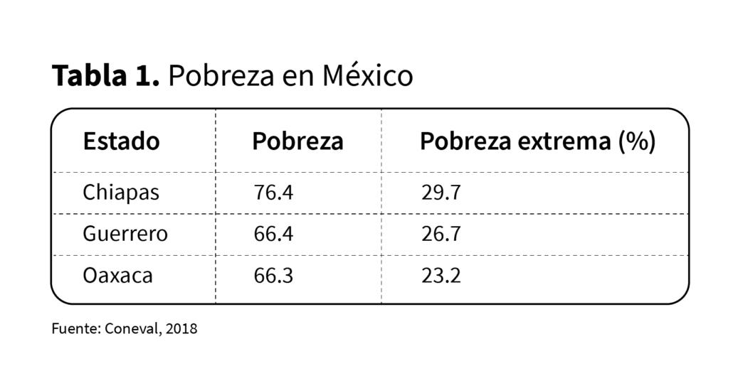 Grafica FAXA 02 Hacer para Nacer se enfocará en comunidades de Oaxaca durante 2021