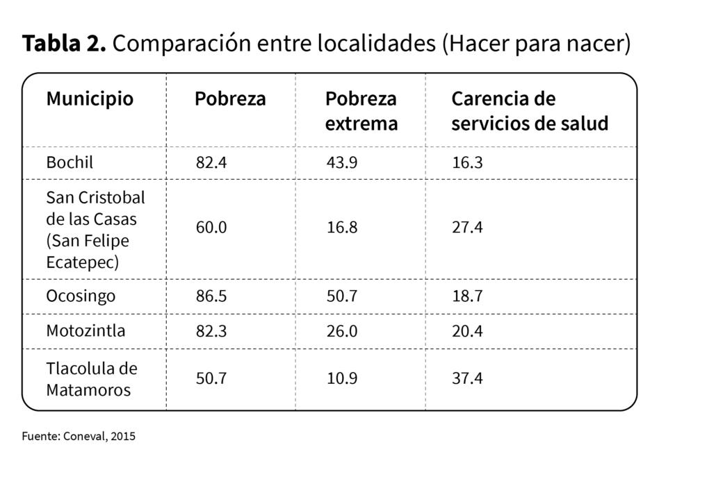 Grafica FAXA 03 Hacer para Nacer se enfocará en comunidades de Oaxaca durante 2021